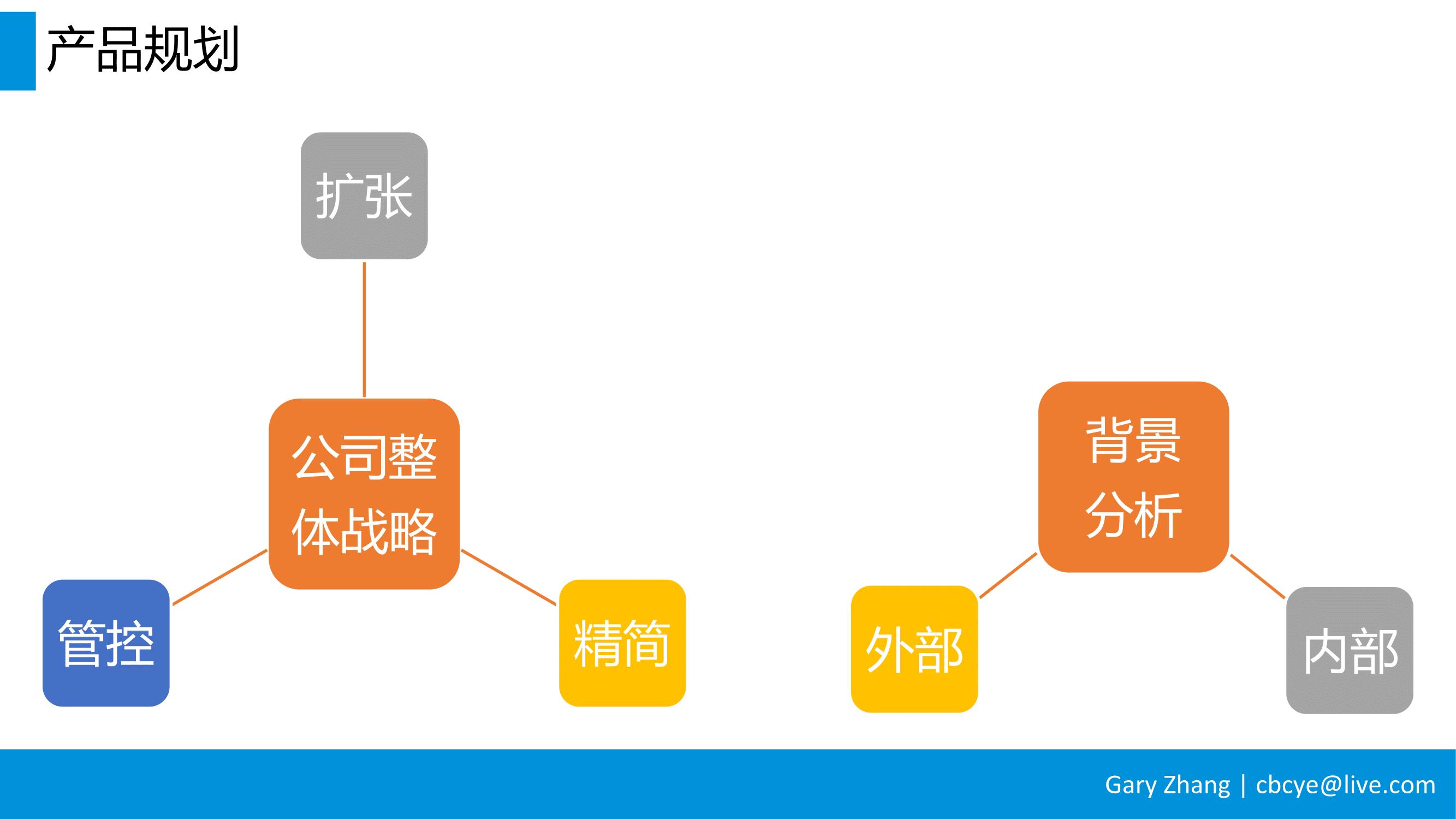 消费金融业务全流程指南_v1.0-014