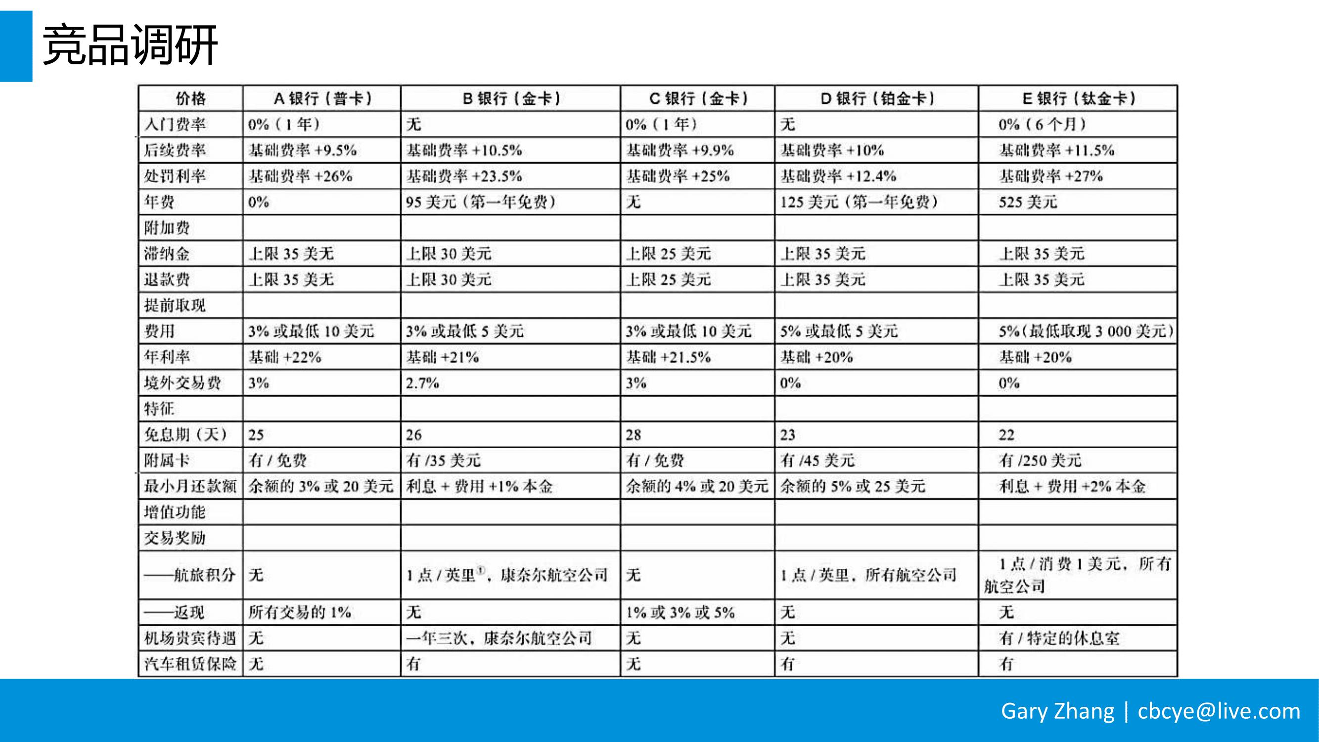 消费金融业务全流程指南_v1.0-015