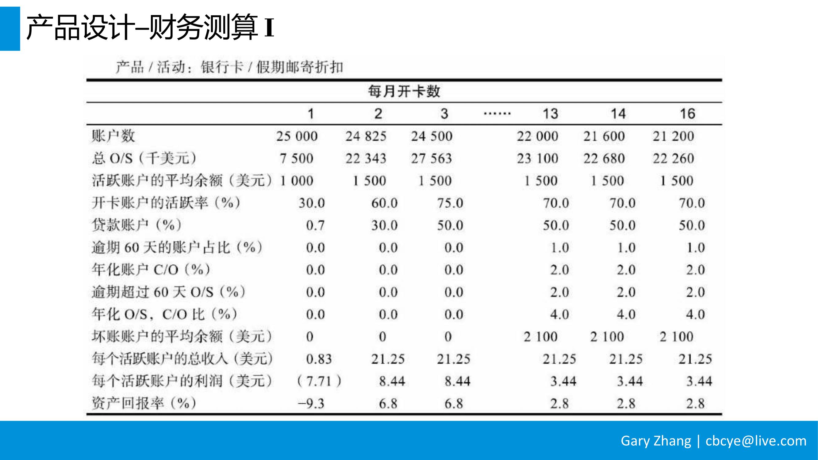 消费金融业务全流程指南_v1.0-021