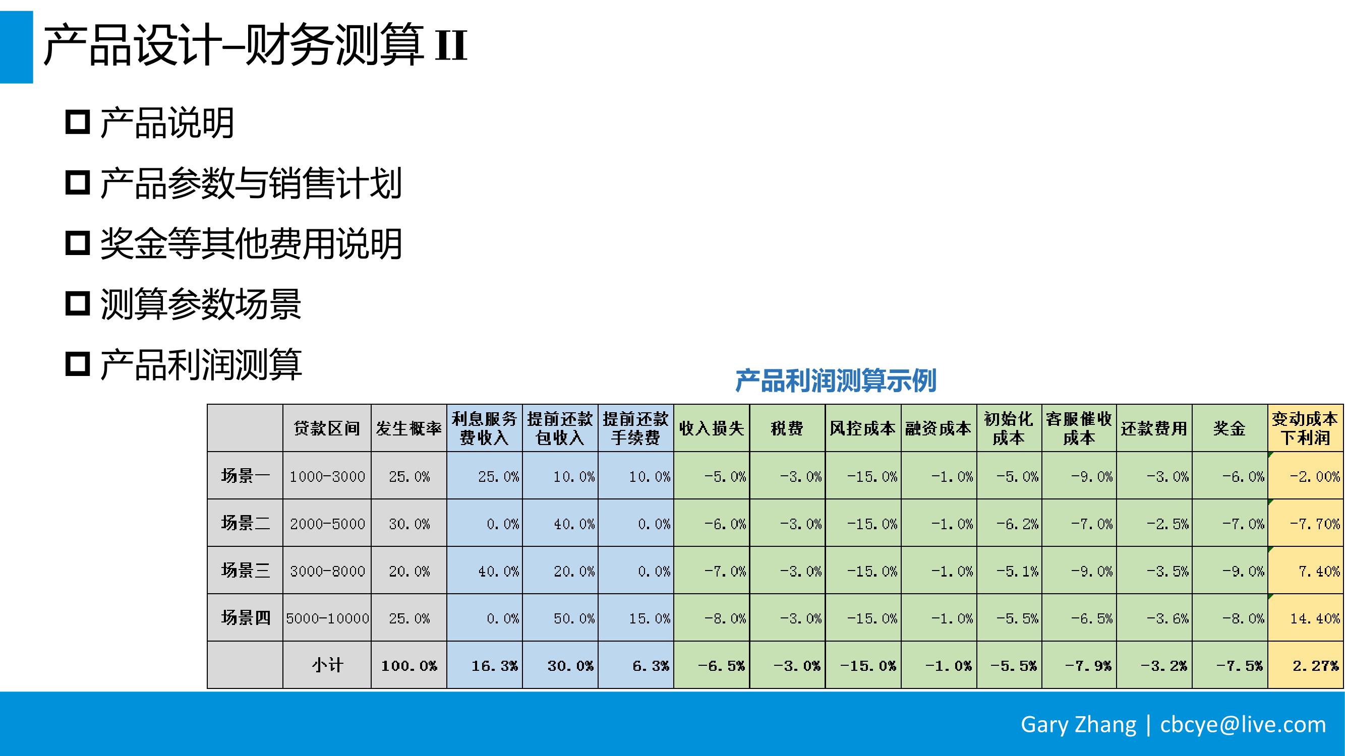 消费金融业务全流程指南_v1.0-022