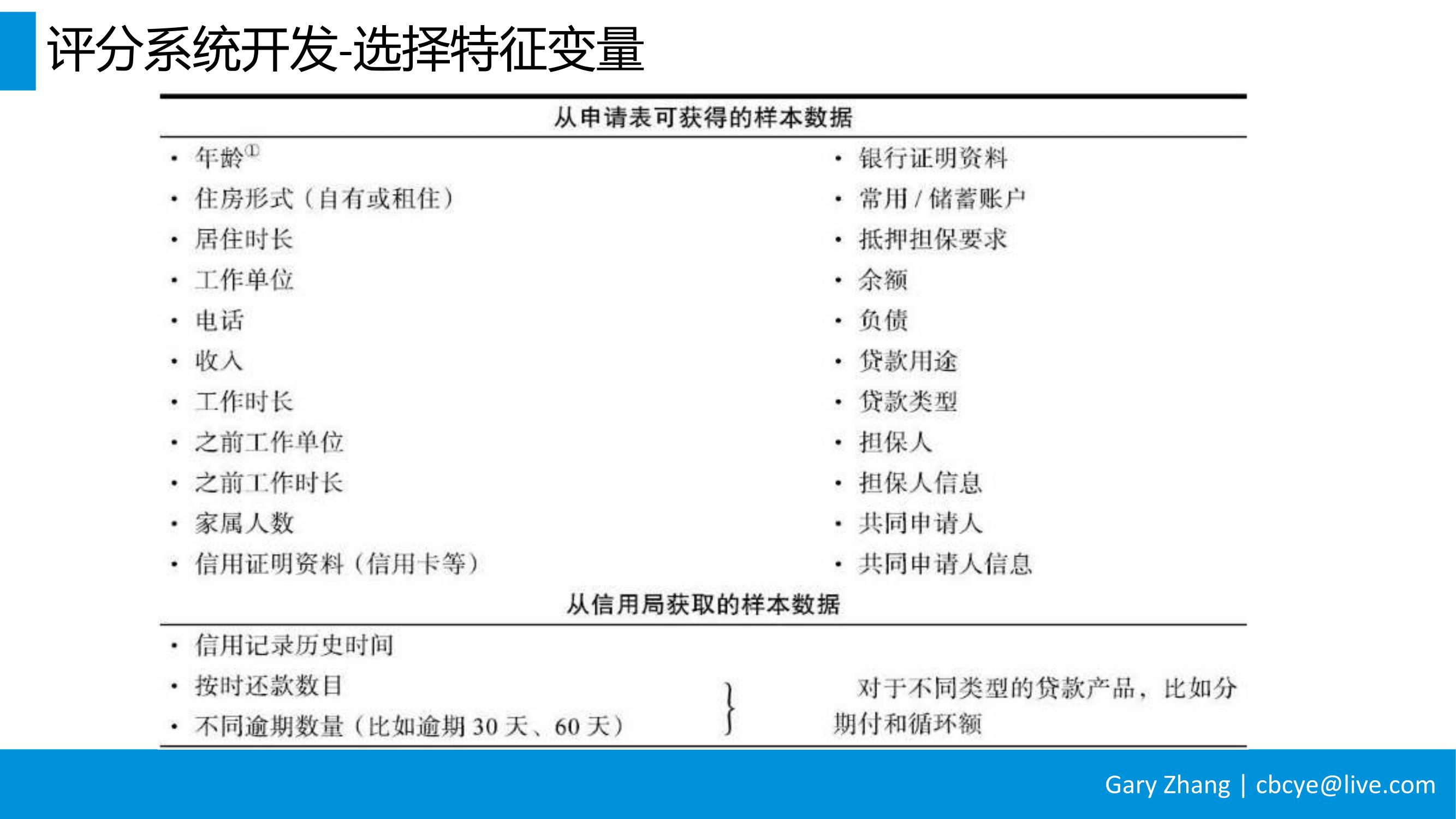 消费金融业务全流程指南_v1.0-028
