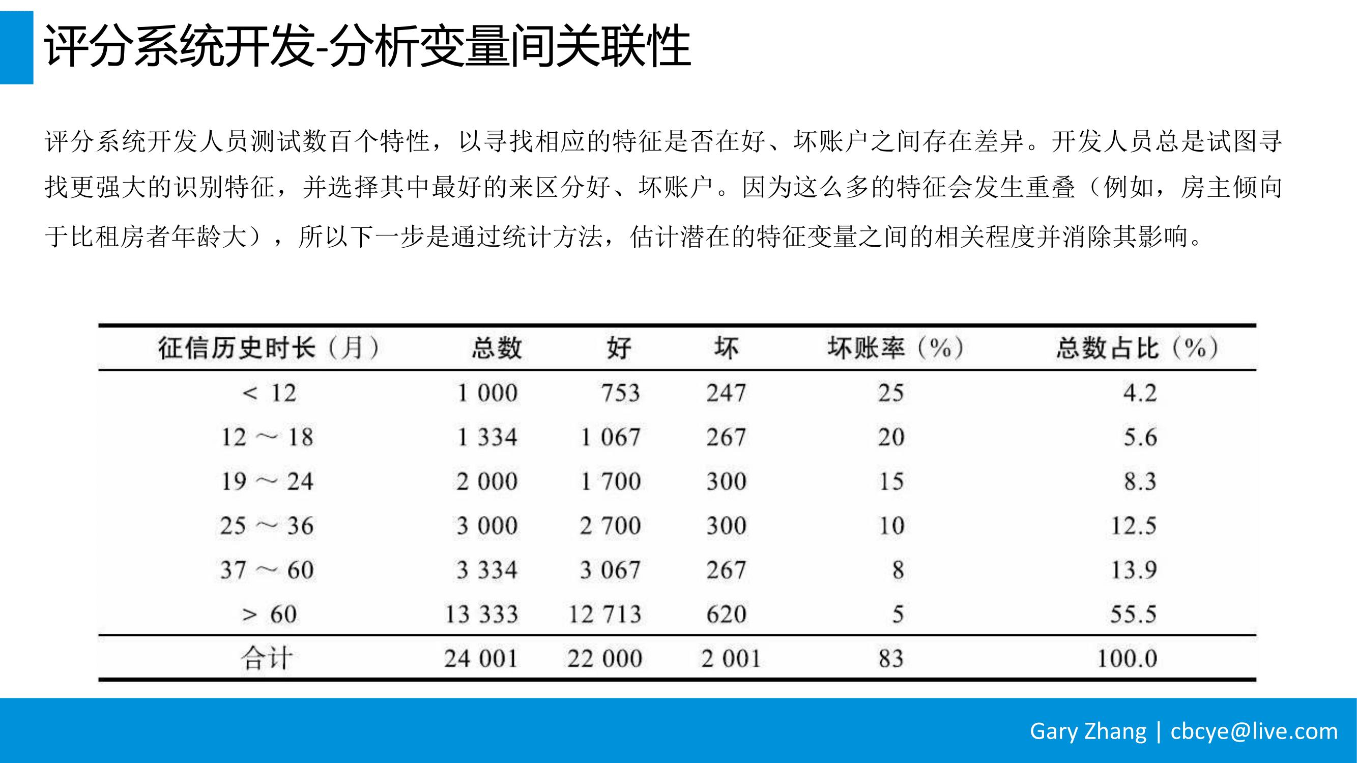 消费金融业务全流程指南_v1.0-029