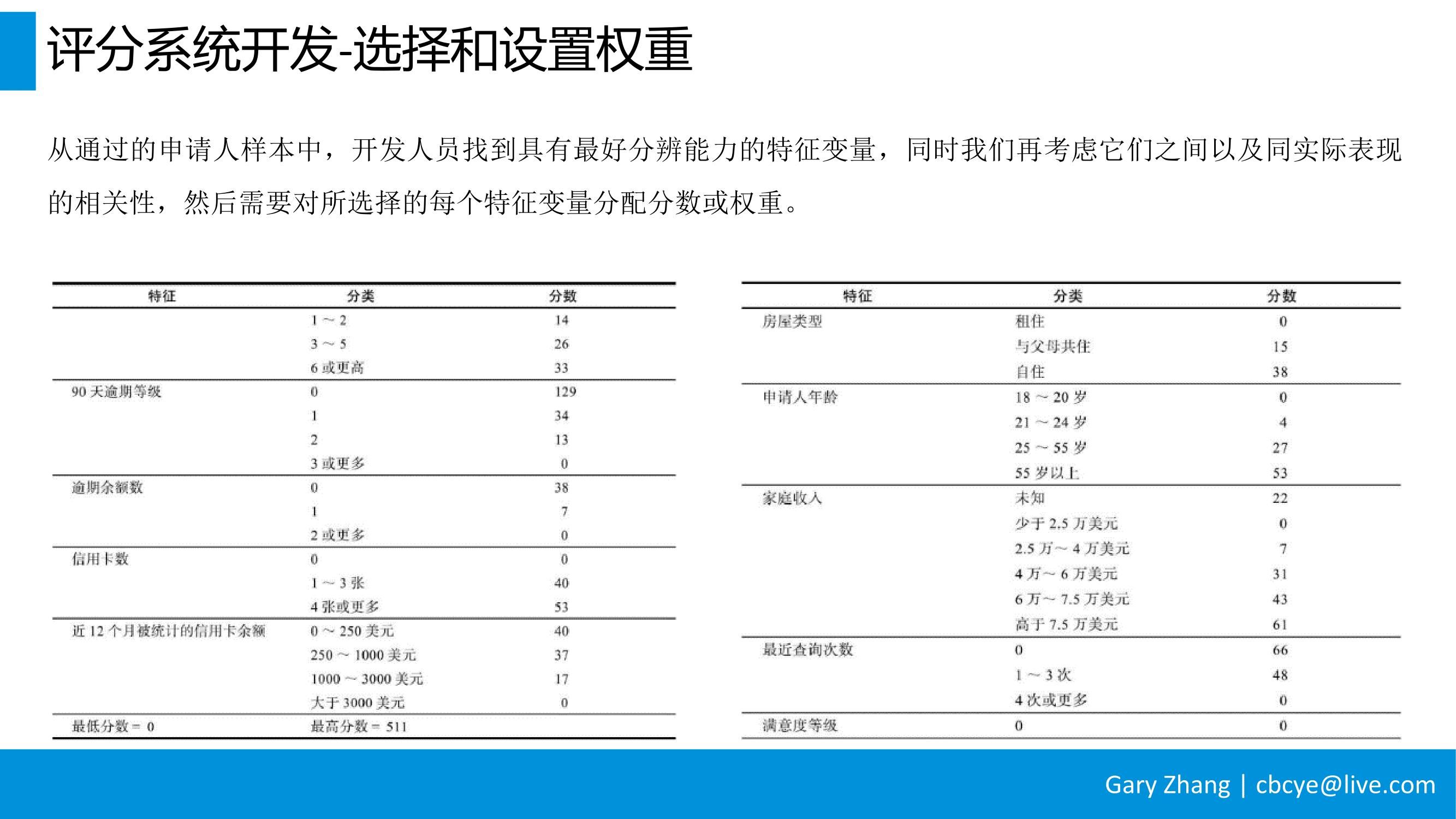 消费金融业务全流程指南_v1.0-030
