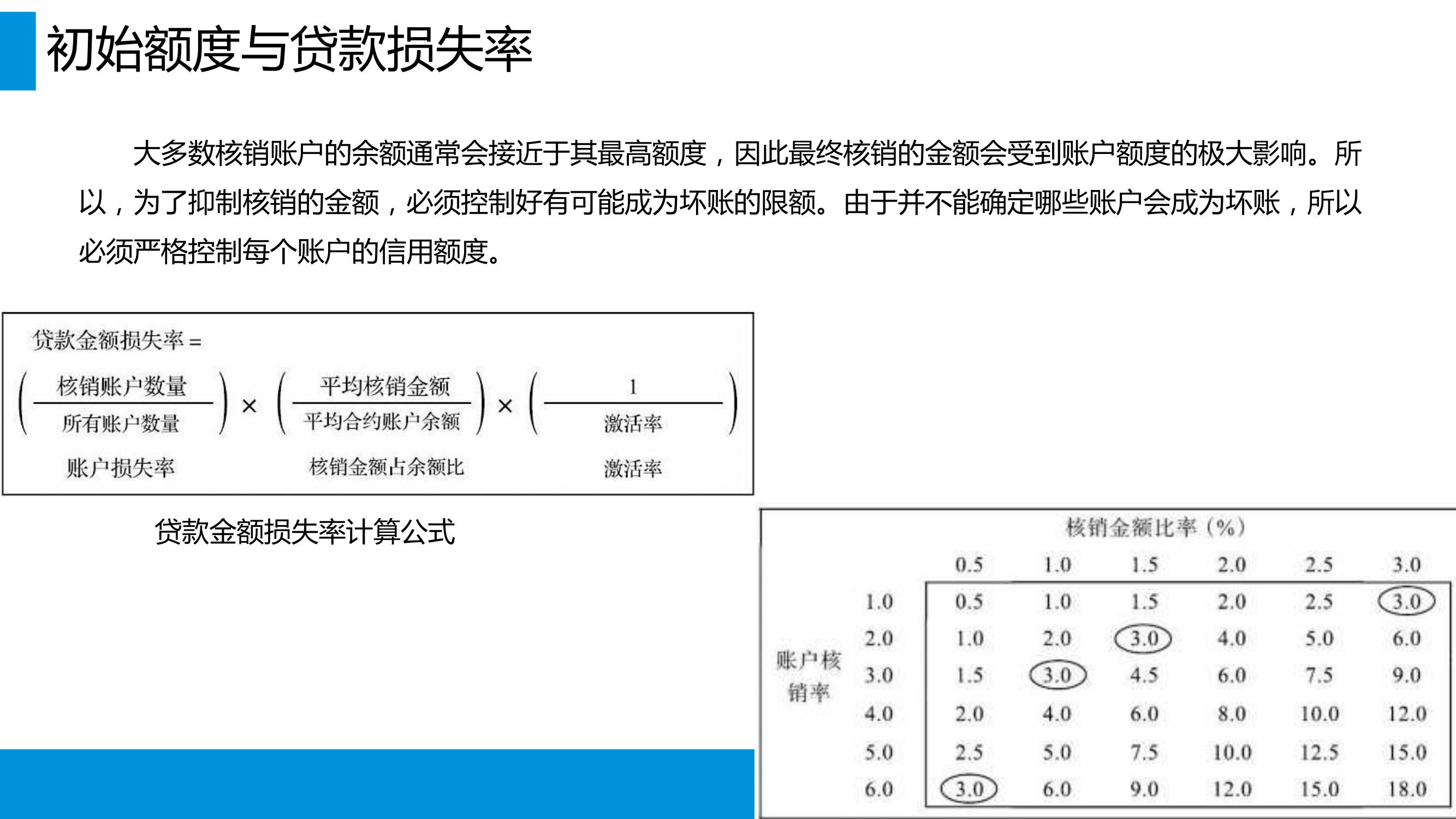 消费金融业务全流程指南_v1.0-042