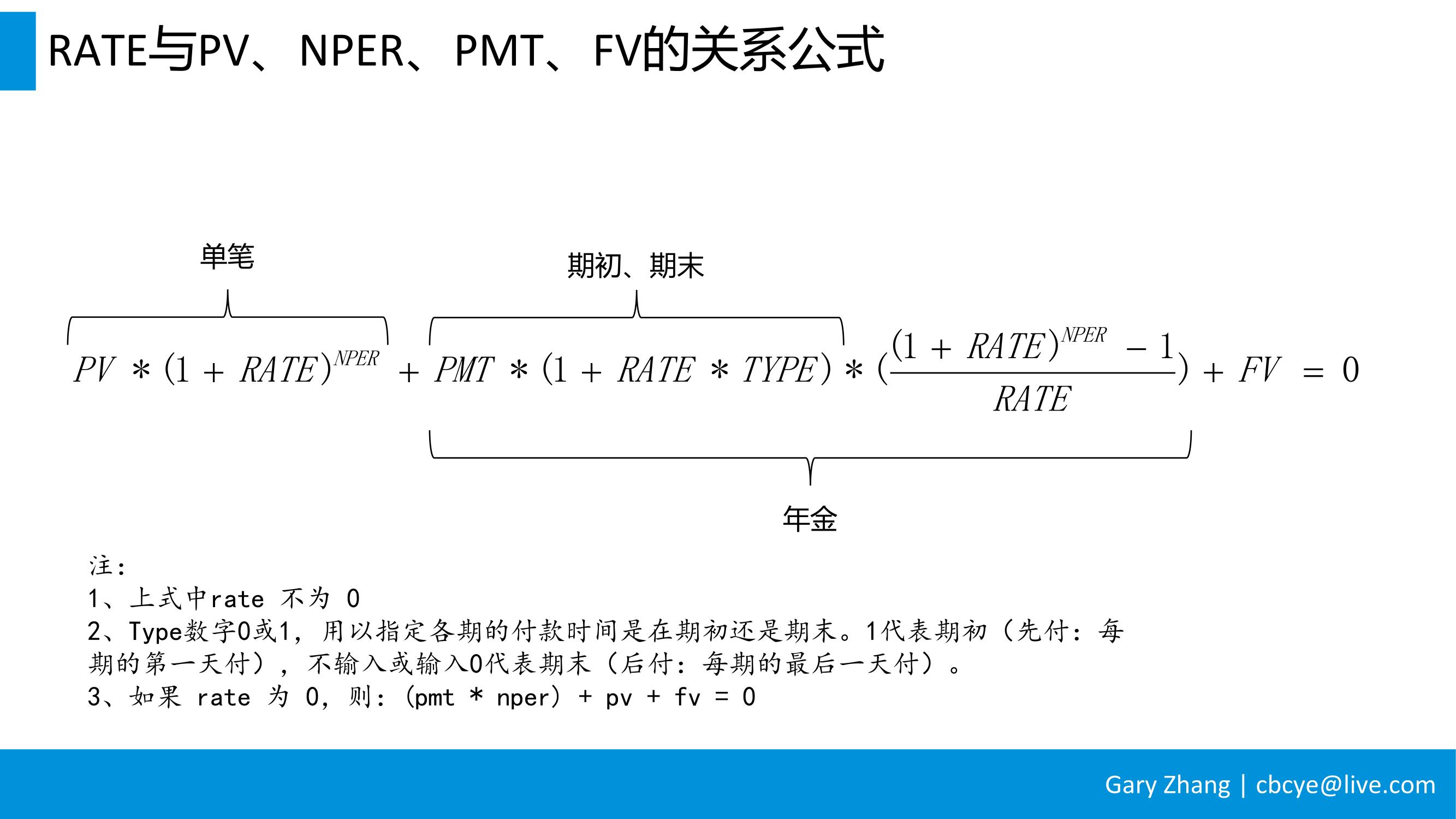 消费金融业务全流程指南_v1.0-067