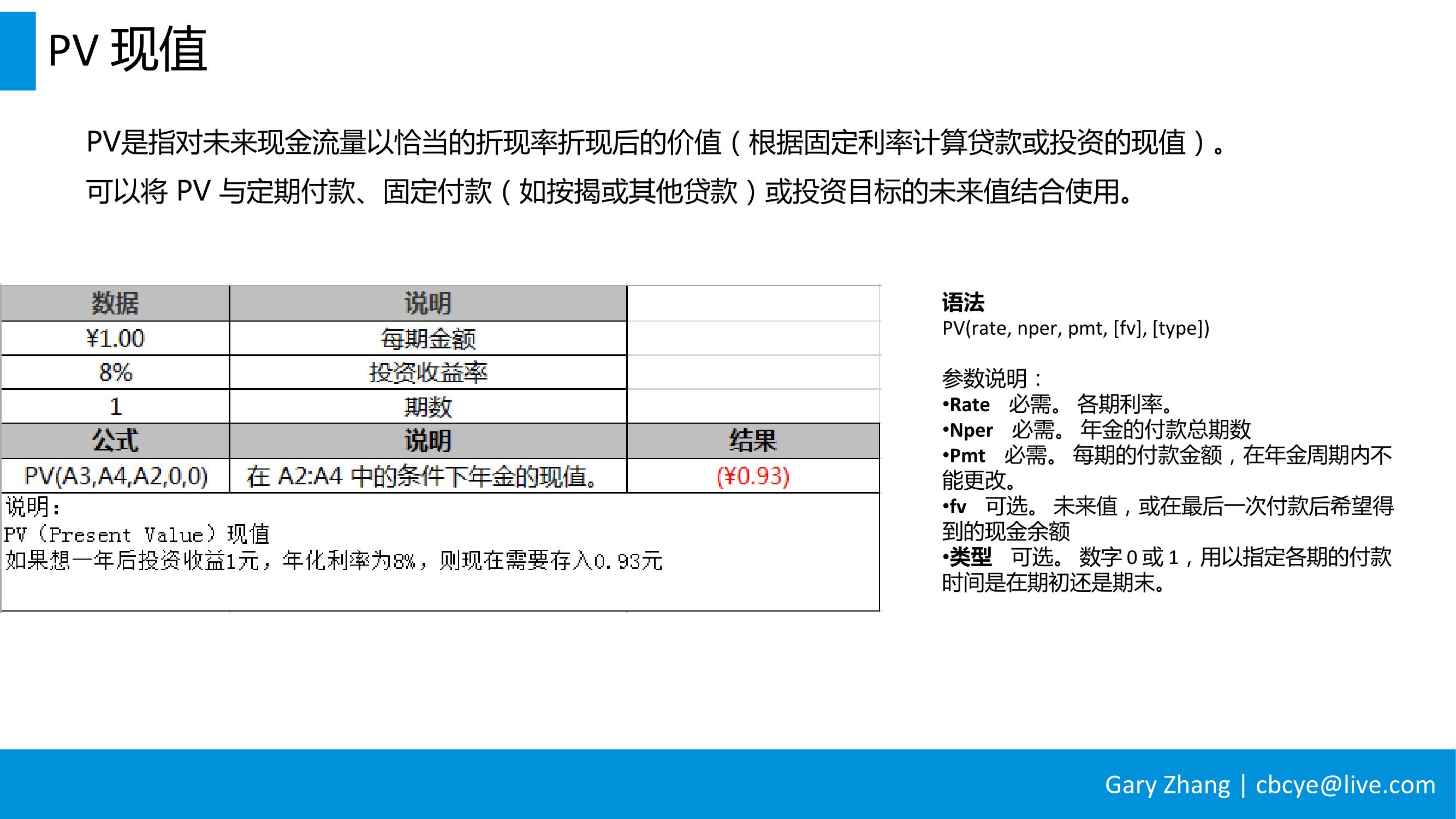 消费金融业务全流程指南_v1.0-068