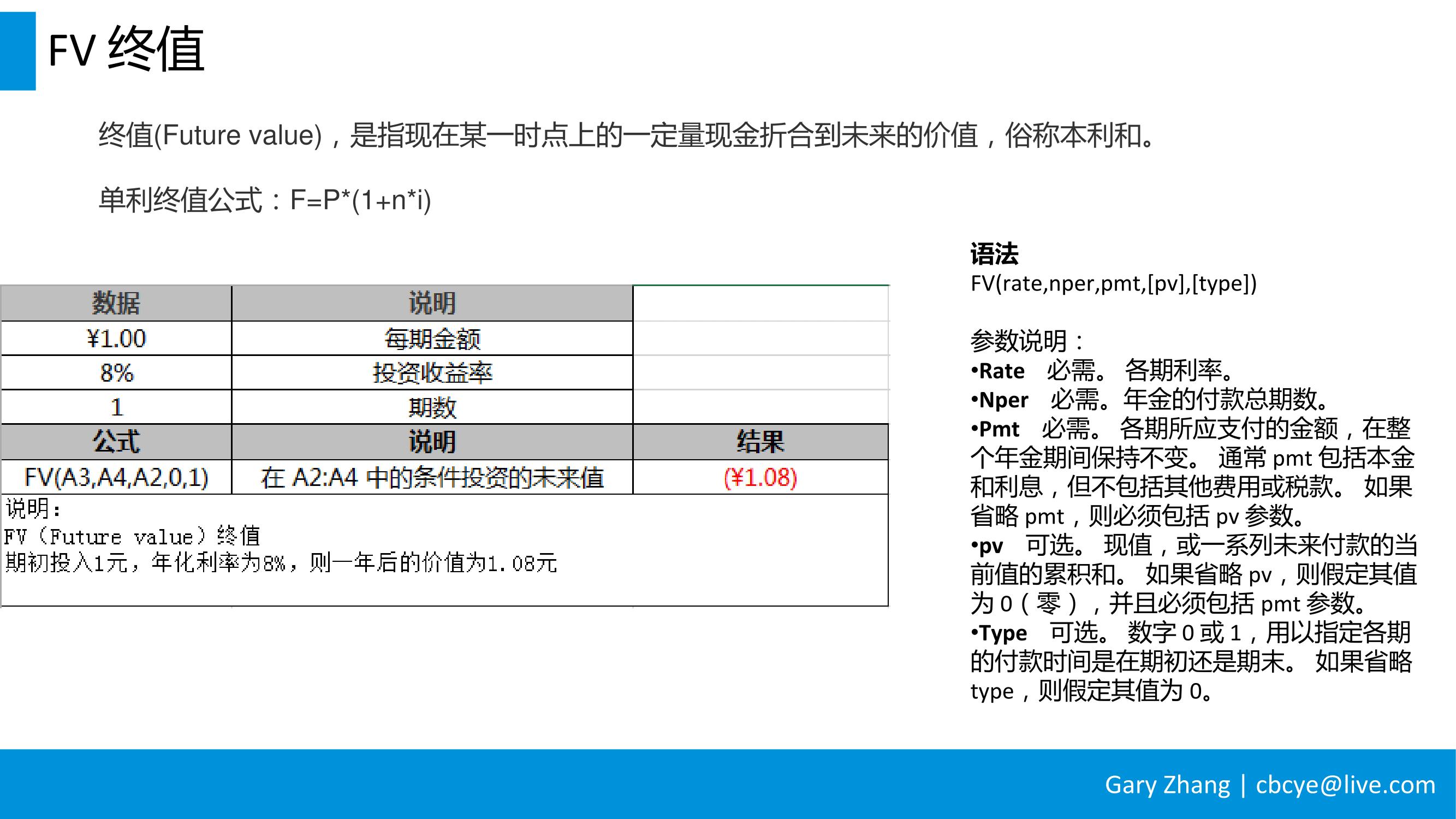 消费金融业务全流程指南_v1.0-069