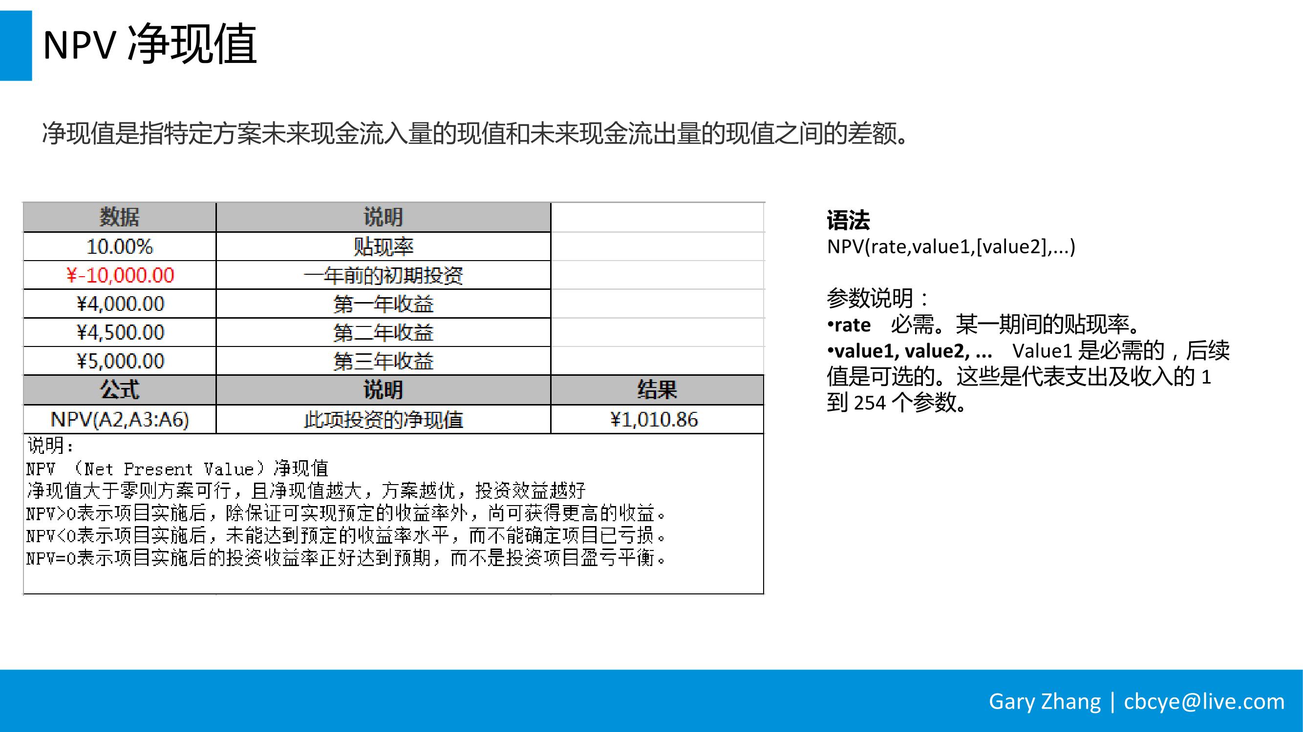 消费金融业务全流程指南_v1.0-070