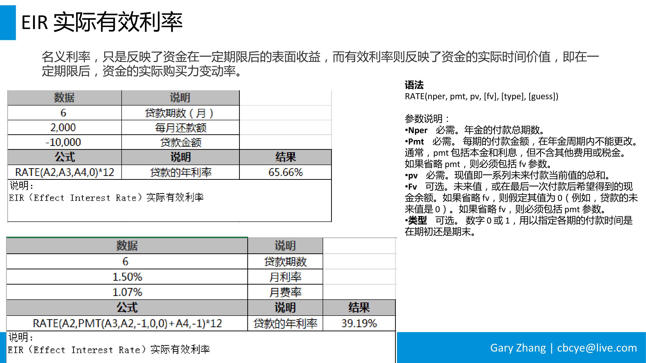 消费金融业务全流程指南_v1.0-071