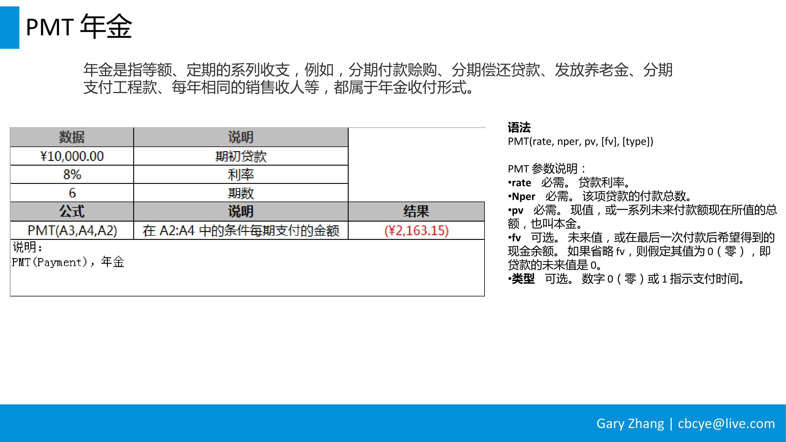 消费金融业务全流程指南_v1.0-073