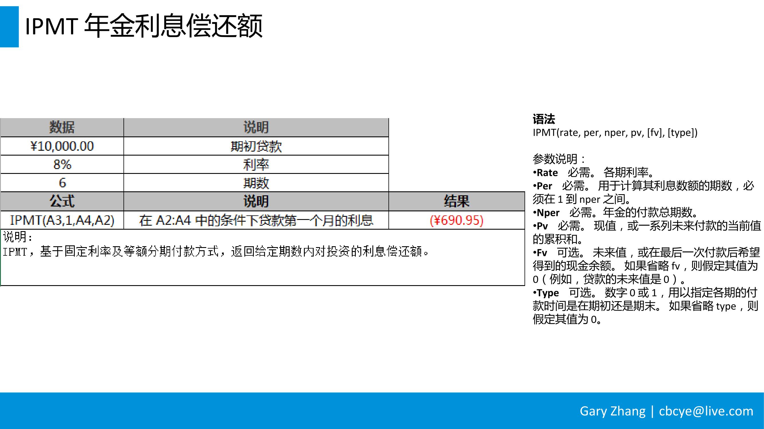 消费金融业务全流程指南_v1.0-074