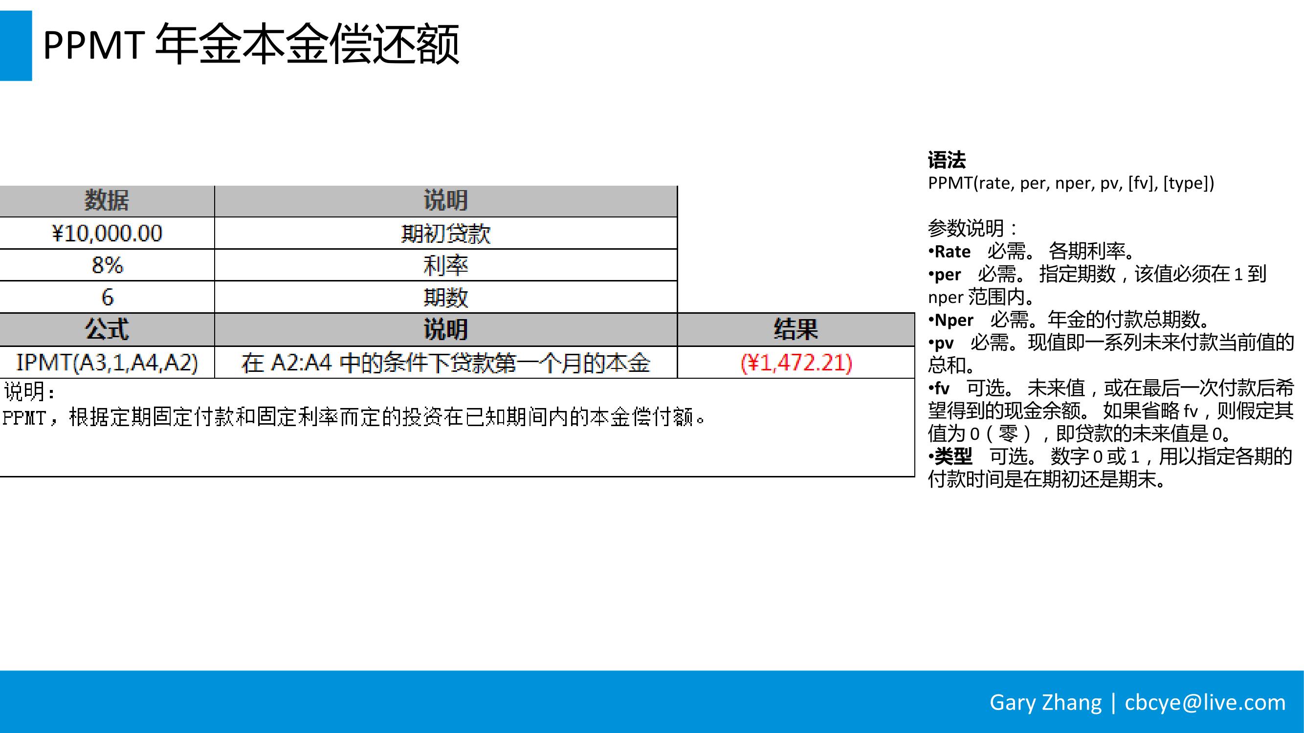 消费金融业务全流程指南_v1.0-075