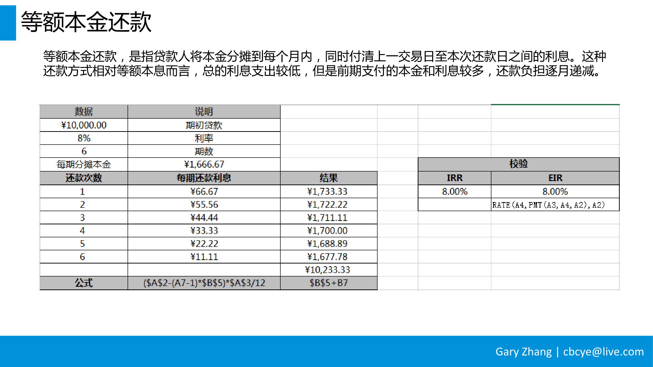 消费金融业务全流程指南_v1.0-077