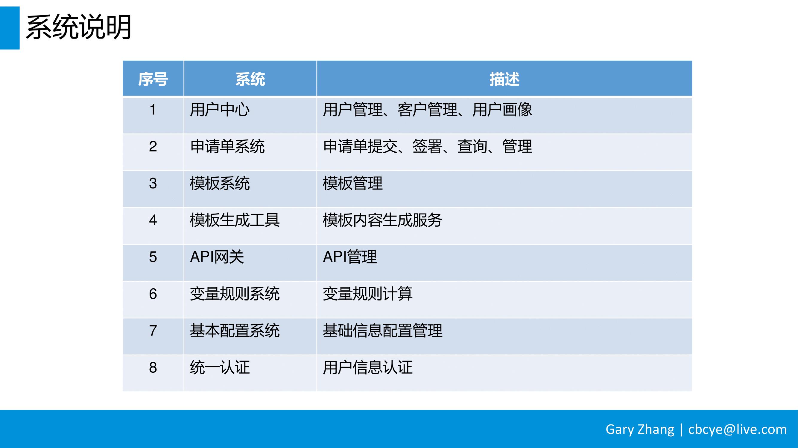 消费金融业务全流程指南_v1.0-100