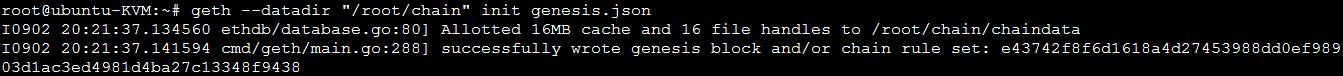 Image of creating genesis