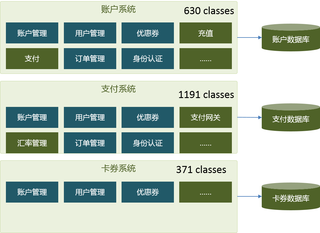 Image of Legacy System
